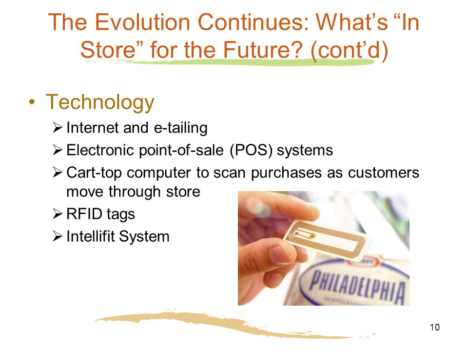 10 The Evolution Continues: What's In Store for the Future.