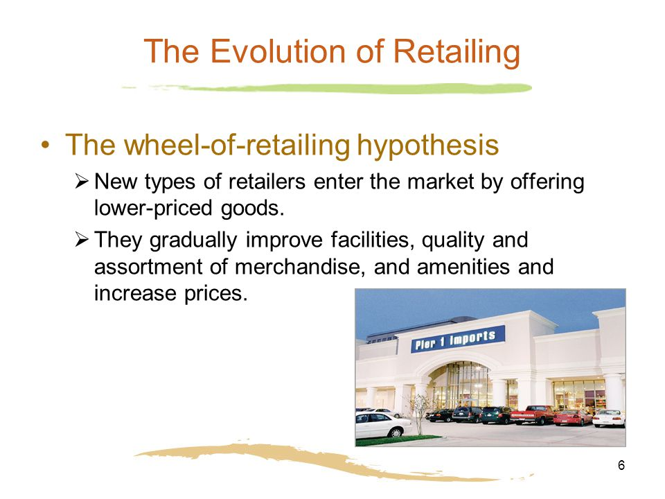 6 The Evolution of Retailing The wheel-of-retailing hypothesis  New types of retailers enter the market by offering lower-priced goods.