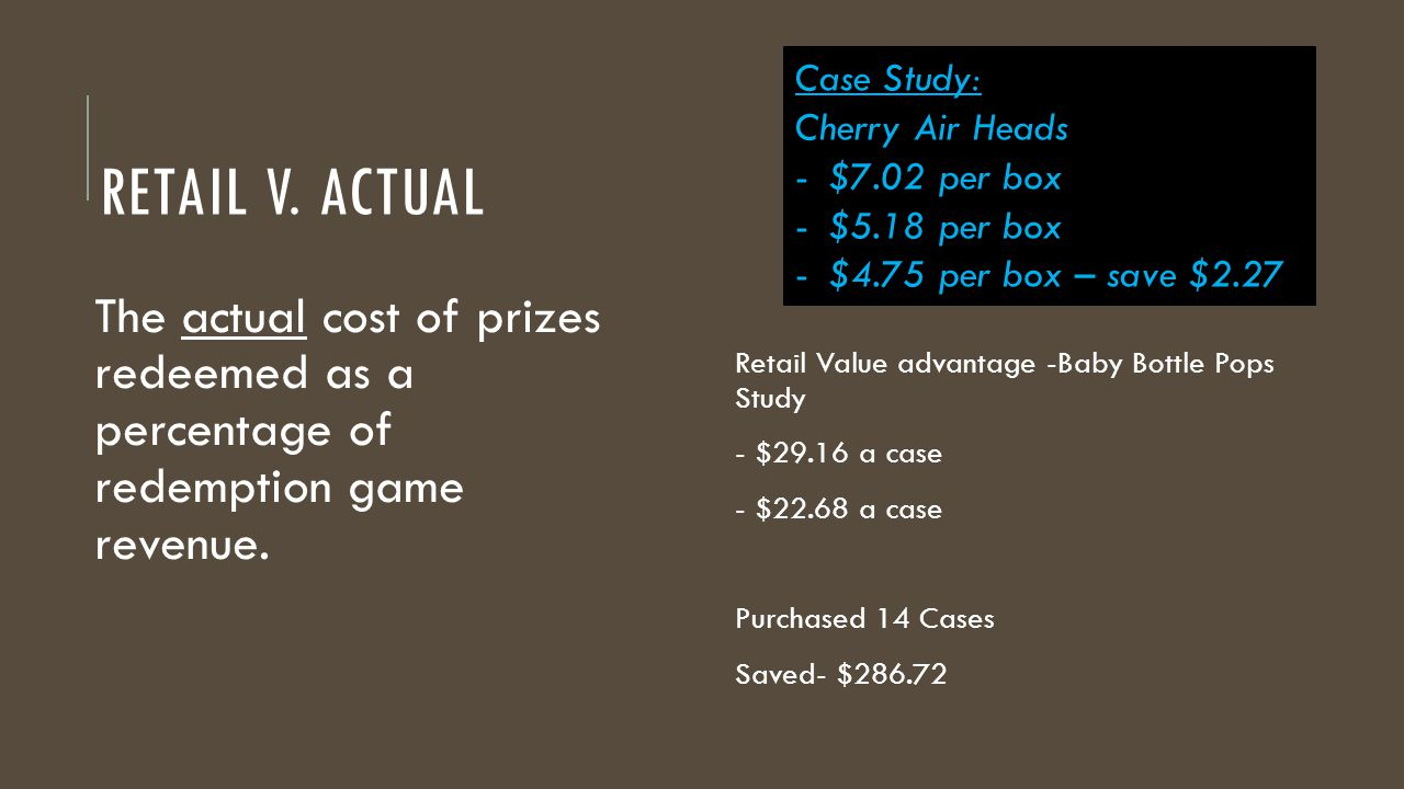 RETAIL V. ACTUAL The actual cost of prizes redeemed as a percentage of redemption game revenue.