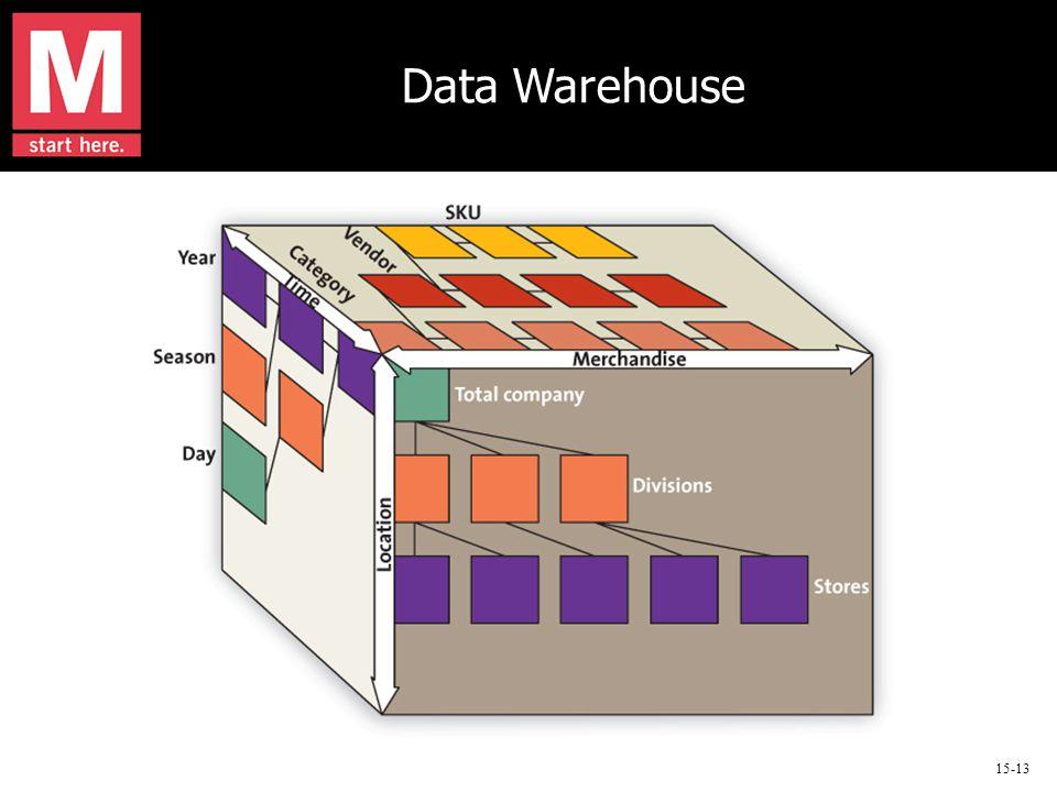 15-13 Data Warehouse