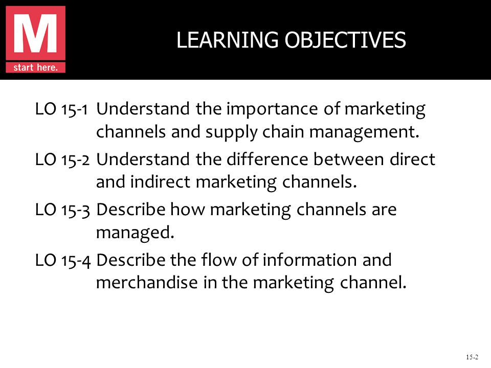 15-2 LEARNING OBJECTIVES LO 15-1Understand the importance of marketing channels and supply chain management.