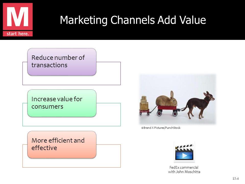 15-5 Designing Marketing Channels Manufacturer Customer Direct Channel Manufacturer Customer Retailer Direct Channel One Intermediary Manufacturer Customer Retailer Wholesaler Direct Channel Two Intermediaries