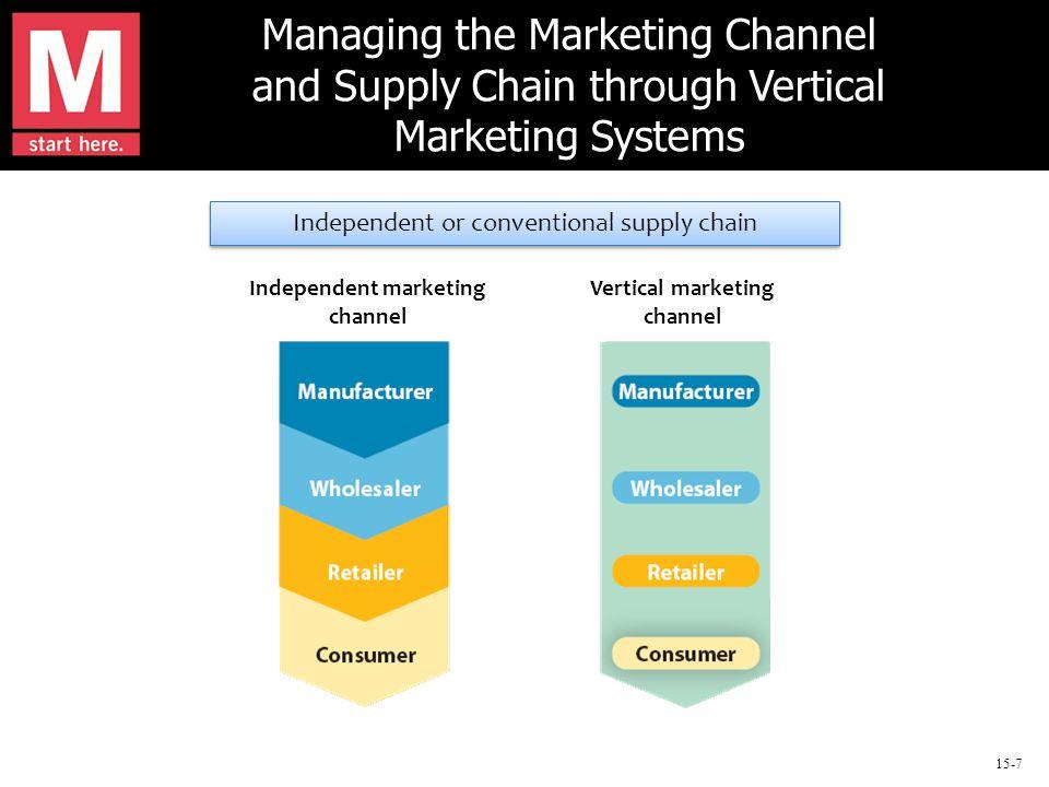 15-18 Making Merchandise Flow Through Marketing Channels