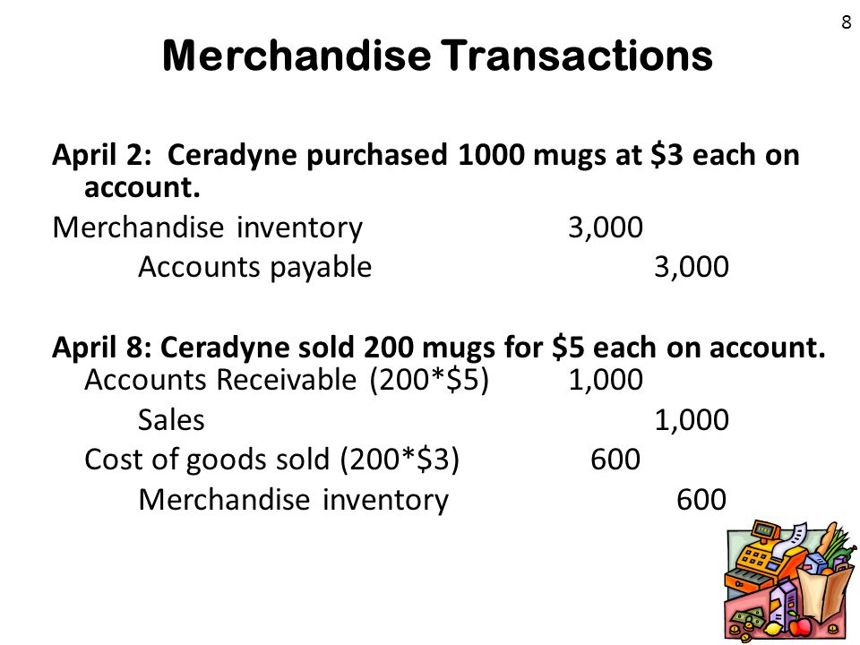 Merchandise Transactions April 2: Ceradyne purchased 1000 mugs at $3 each on account.