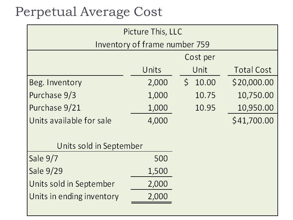 Perpetual Average Cost