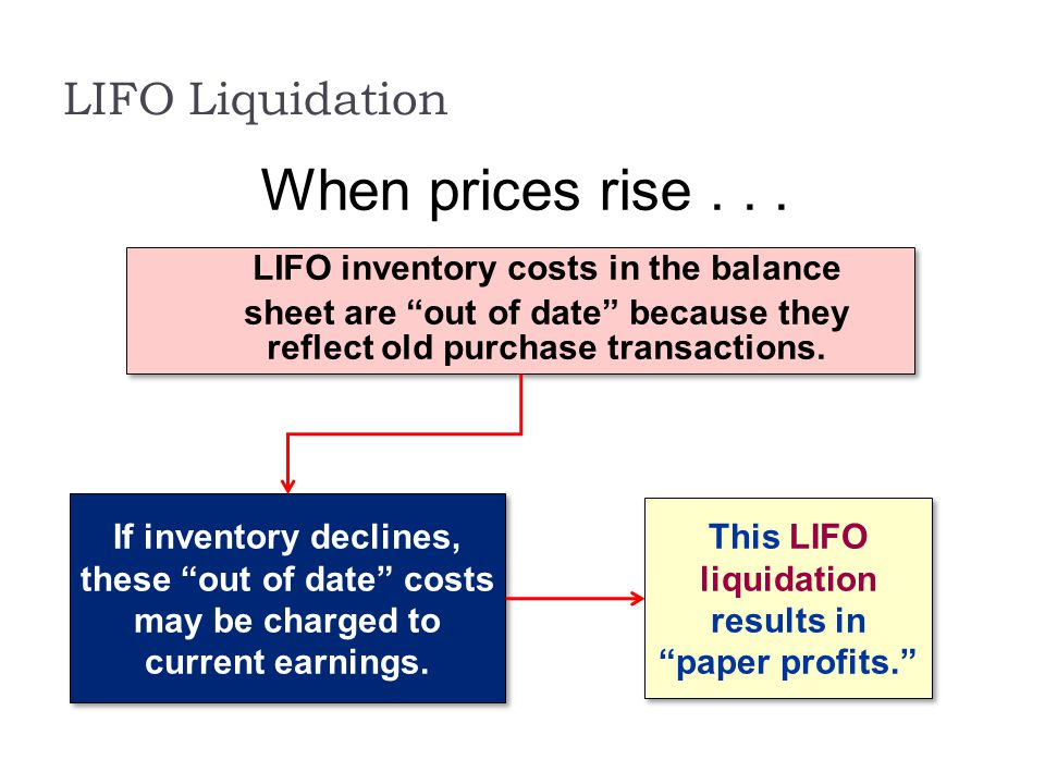 """LIFO Liquidation LIFO inventory costs in the balance sheet are """"out of date"""" because they reflect old purchase transactions. LIFO inventory costs in t"""