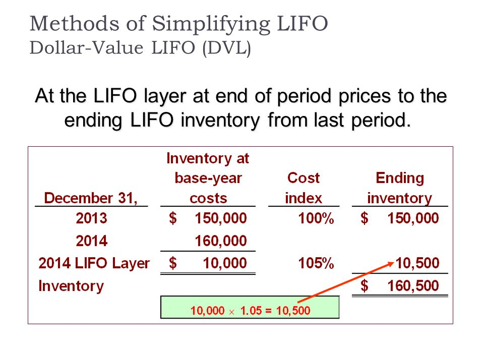 Methods of Simplifying LIFO Dollar-Value LIFO (DVL) At the LIFO layer at end of period prices to the ending LIFO inventory from last period.