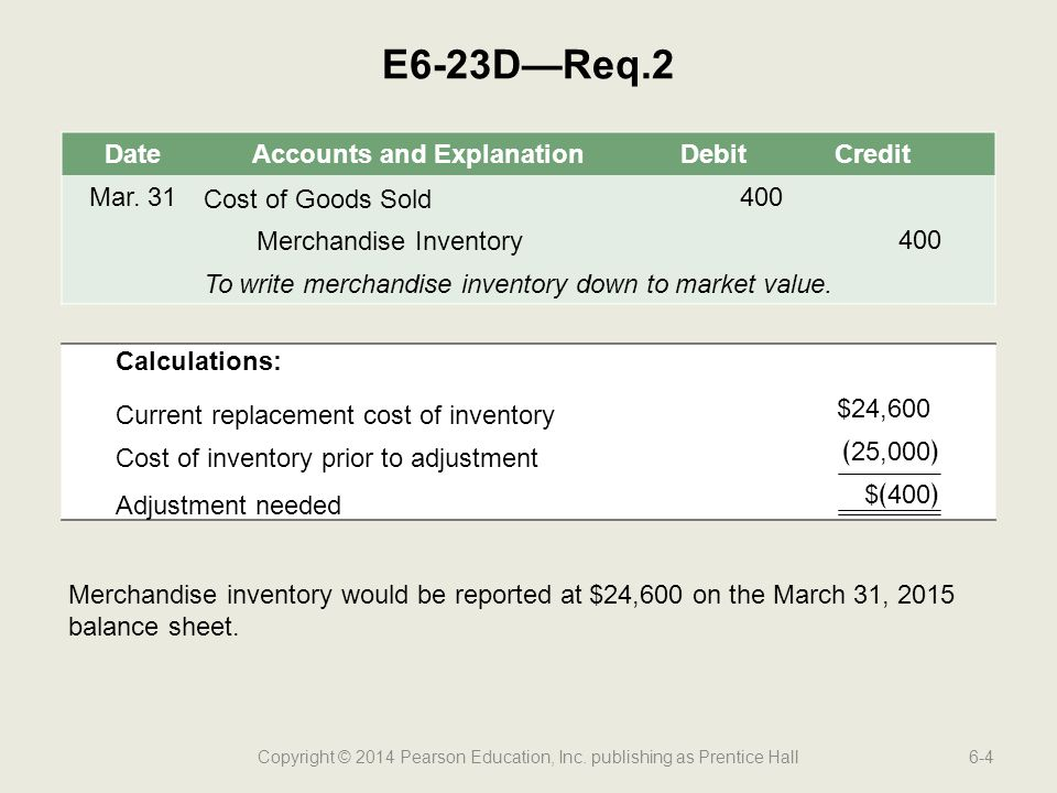 Calculations: Current replacement cost of inventory $24,600 Cost of inventory prior to adjustment ﴾25,000﴿ Adjustment needed $﴾400﴿ Copyright © 2014 P