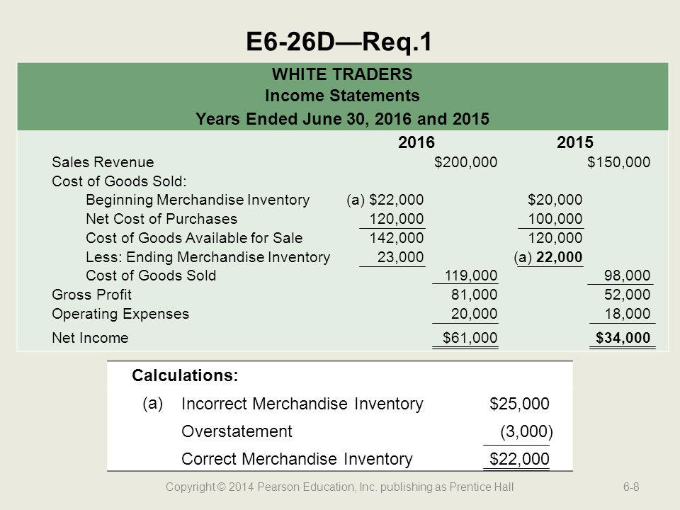 Calculations: (a) Incorrect Merchandise Inventory $25,000 Overstatement (3,000) Correct Merchandise Inventory $22,000 Copyright © 2014 Pearson Educati