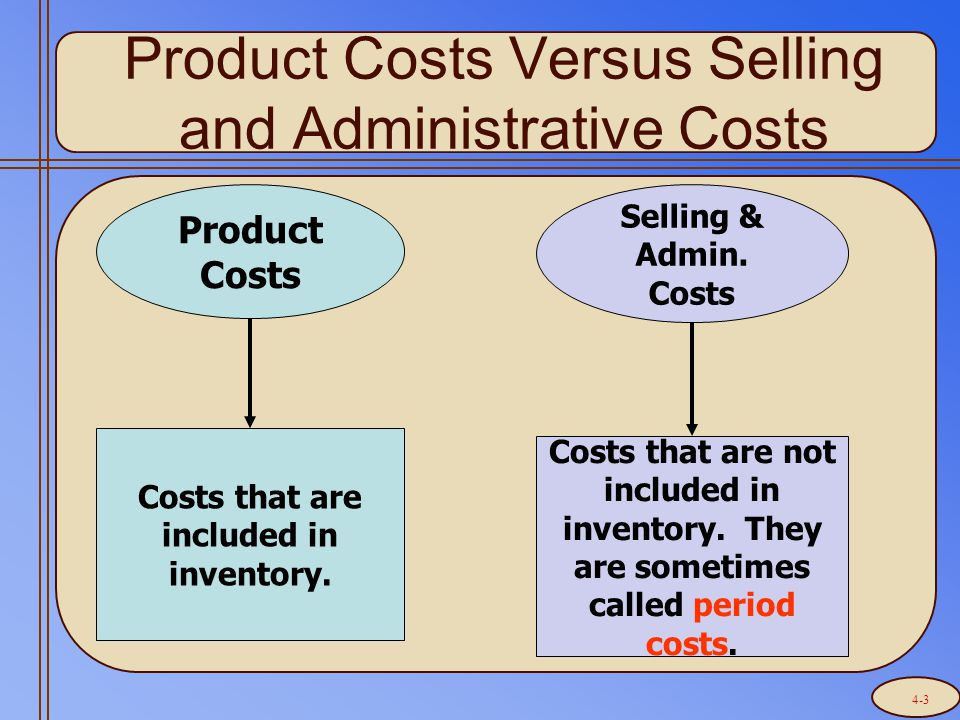 Allocation of Inventory Cost Between Asset and Expense Accounts Cost of Goods Available for Sale Merchandise Inventory (Balance Sheet) Cost of Goods Sold (Income Statement) 4-4