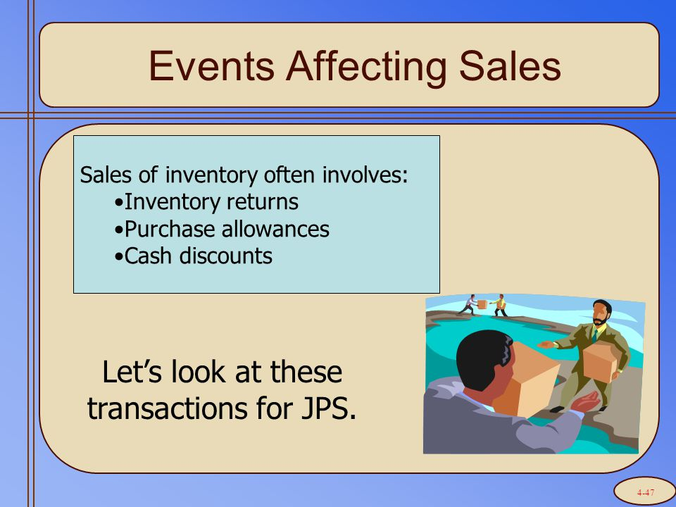 Sales of inventory often involves: Inventory returns Purchase allowances Cash discounts Events Affecting Sales Let's look at these transactions for JP