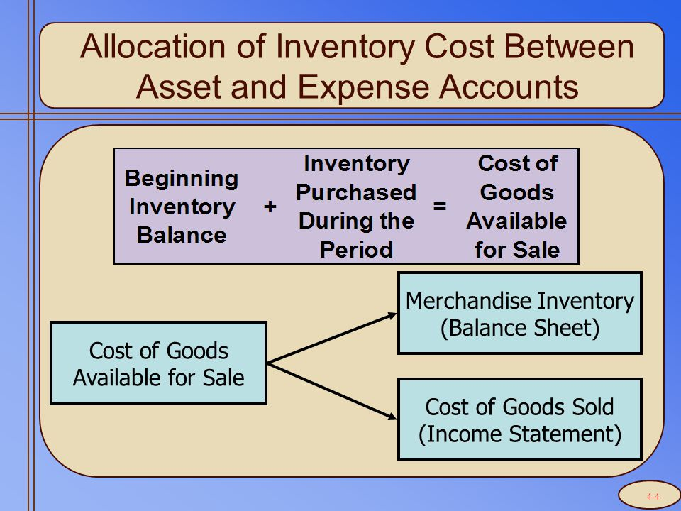 LO 3 Explain how gains and losses differ from revenues and expenses. 4-35