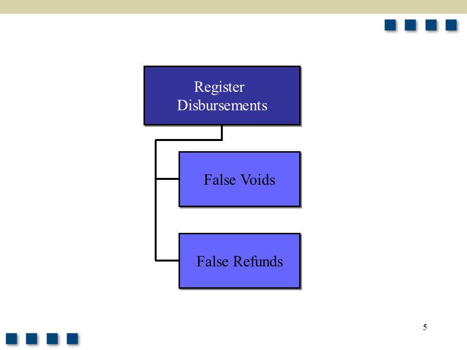 5 Register Disbursements Register Disbursements False Voids False Refunds