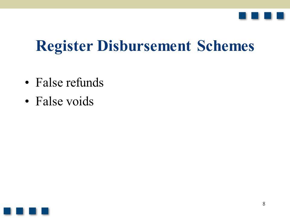 8 Register Disbursement Schemes False refunds False voids