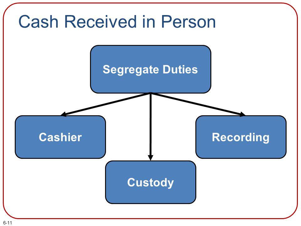 6-11 Cash Received in Person Segregate Duties Cashier Custody Recording