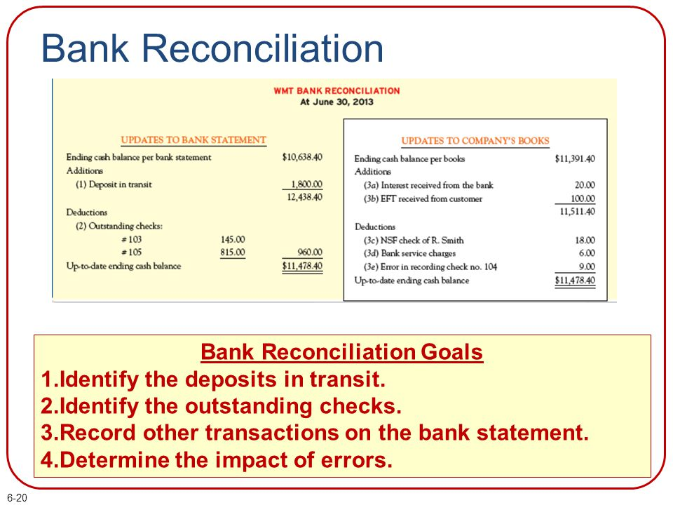6-20 Bank Reconciliation Bank Reconciliation Goals 1.Identify the deposits in transit. 2.Identify the outstanding checks. 3.Record other transactions