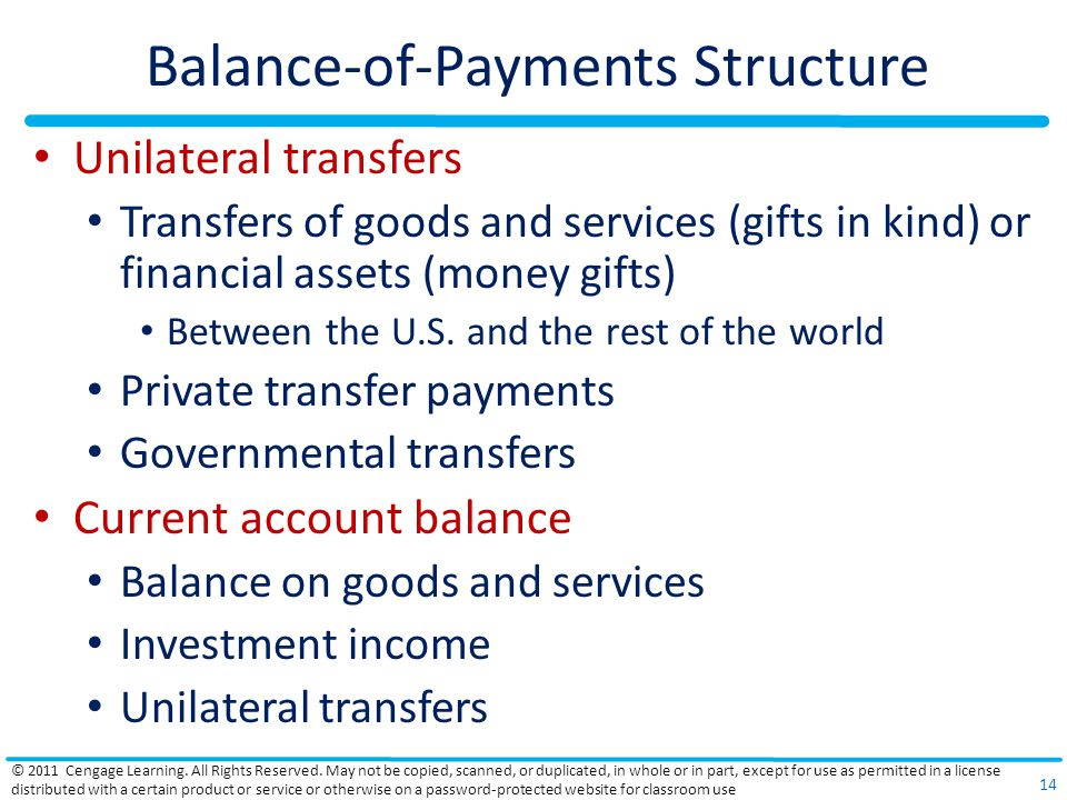 Balance-of-Payments Structure Unilateral transfers Transfers of goods and services (gifts in kind) or financial assets (money gifts) Between the U.S.