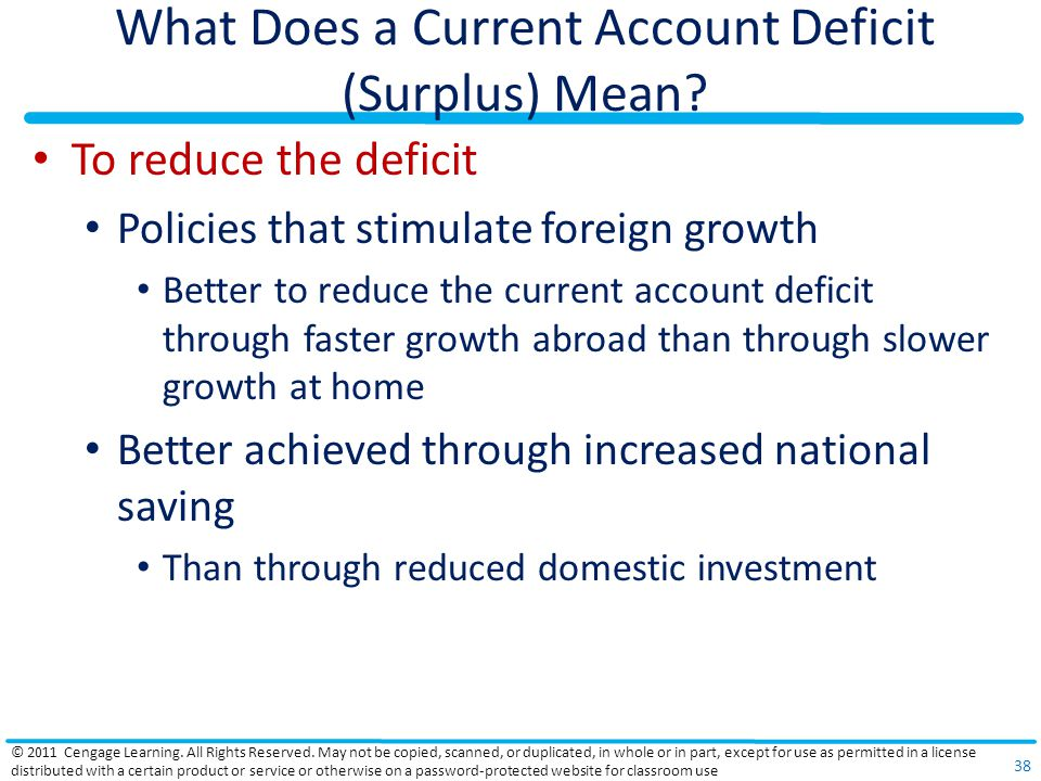 What Does a Current Account Deficit (Surplus) Mean.