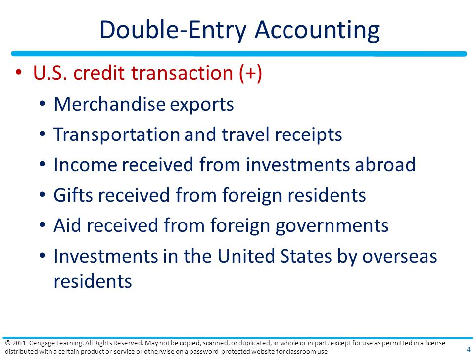 Double-Entry Accounting U.S.