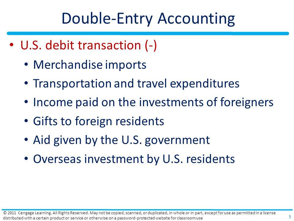 What Does a Current Account Deficit (Surplus) Mean.