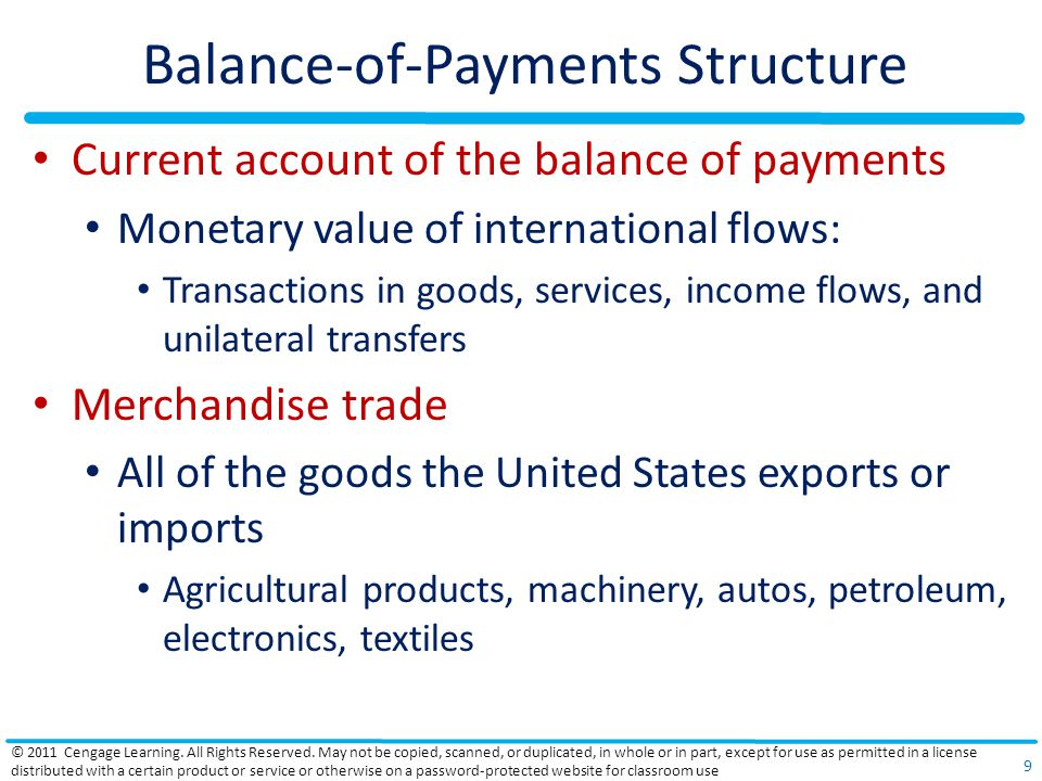 Balance-of-Payments Structure Merchandise trade balance Credit (+): the dollar value of merchandise exports Debit (-): the dollar value of merchandise imports If negative: merchandise trade deficit If positive: merchandise trade surplus © 2011 Cengage Learning.