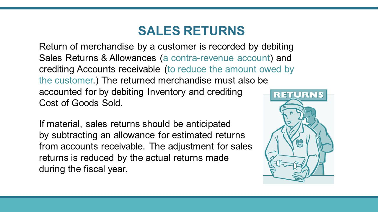 Return of merchandise by a customer is recorded by debiting Sales Returns & Allowances (a contra-revenue account) and crediting Accounts receivable (t