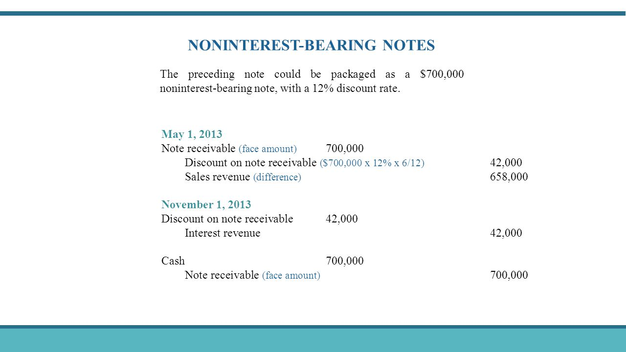 NONINTEREST-BEARING NOTES The preceding note could be packaged as a $700,000 noninterest-bearing note, with a 12% discount rate. May 1, 2013 Note rece