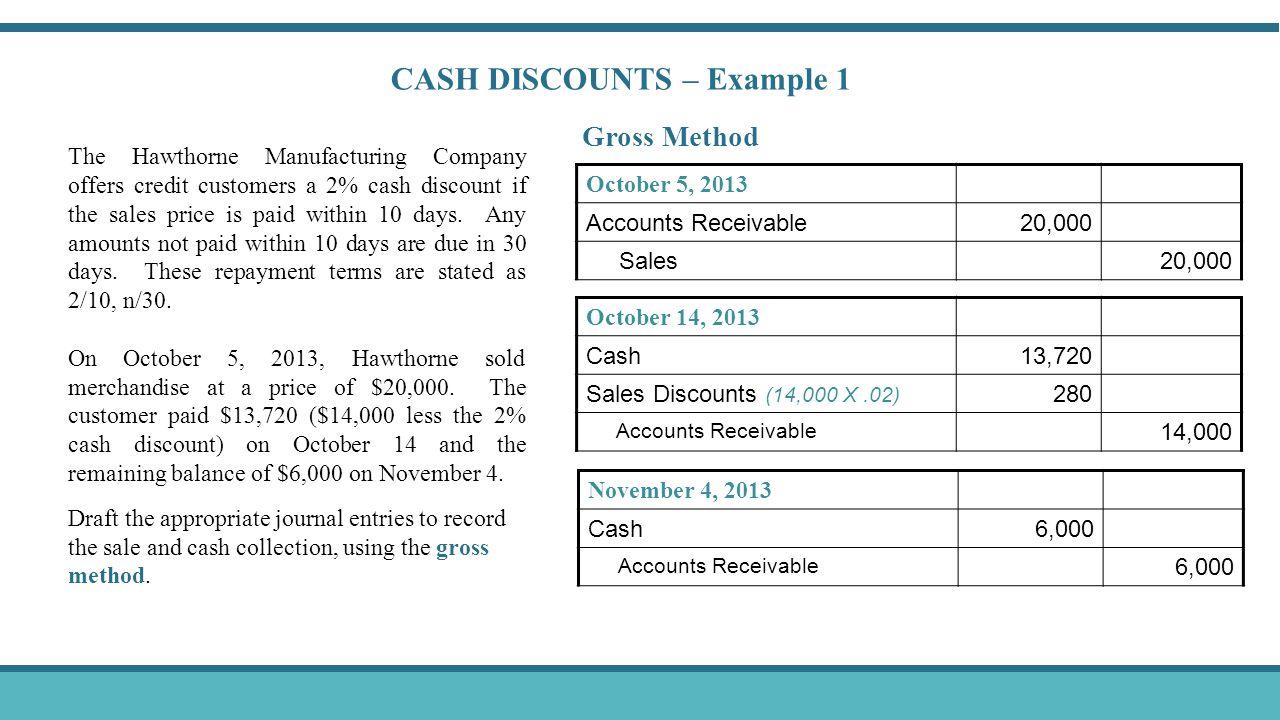CASH DISCOUNTS – Example 1 October 5, 2013 Accounts Receivable20,000 Sales20,000 Gross Method October 14, 2013 Cash13,720 Sales Discounts (14,000 X.02