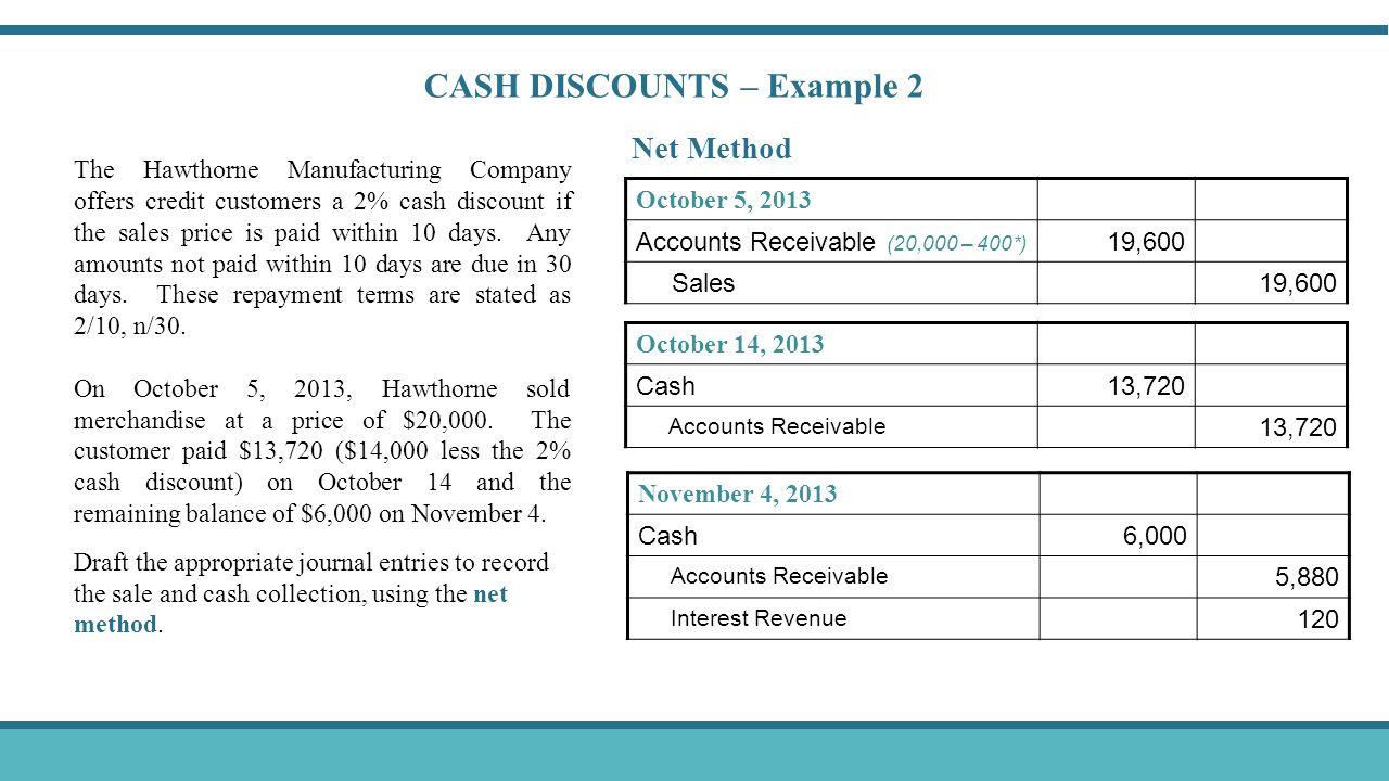 CASH DISCOUNTS – Example 2 October 5, 2013 Accounts Receivable (20,000 – 400*) 19,600 Sales19,600 Net Method October 14, 2013 Cash13,720 Accounts Rece
