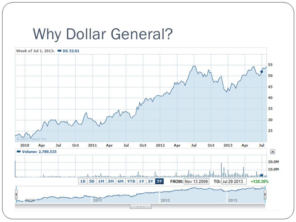 Why Dollar General?
