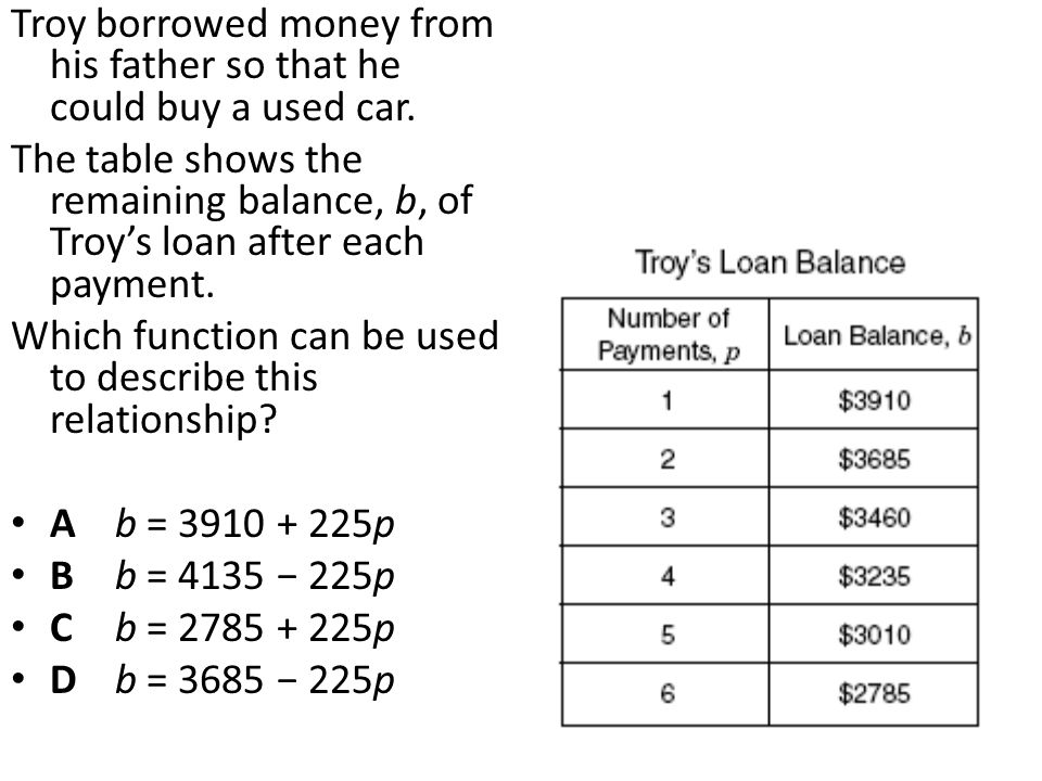 Troy borrowed money from his father so that he could buy a used car. The table shows the remaining balance, b, of Troy's loan after each payment. Whic