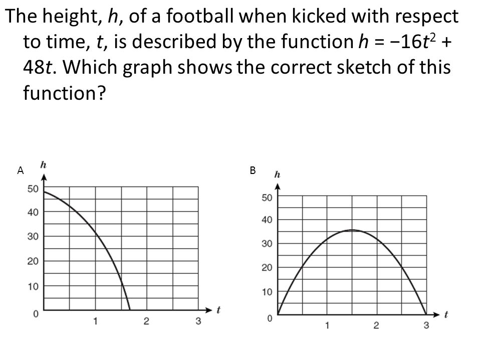 The height, h, of a football when kicked with respect to time, t, is described by the function h = −16t 2 + 48t. Which graph shows the correct sketch