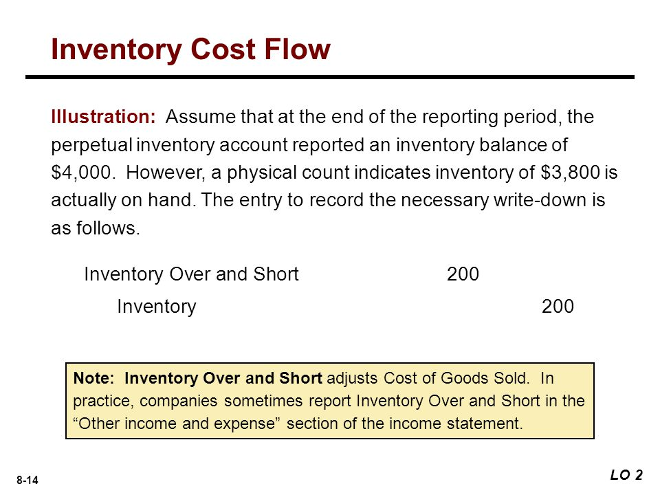 8-14 Illustration: Assume that at the end of the reporting period, the perpetual inventory account reported an inventory balance of $4,000.