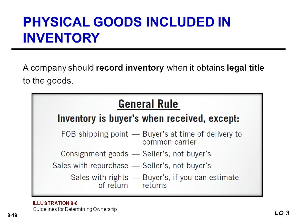 8-19 A company should record inventory when it obtains legal title to the goods.