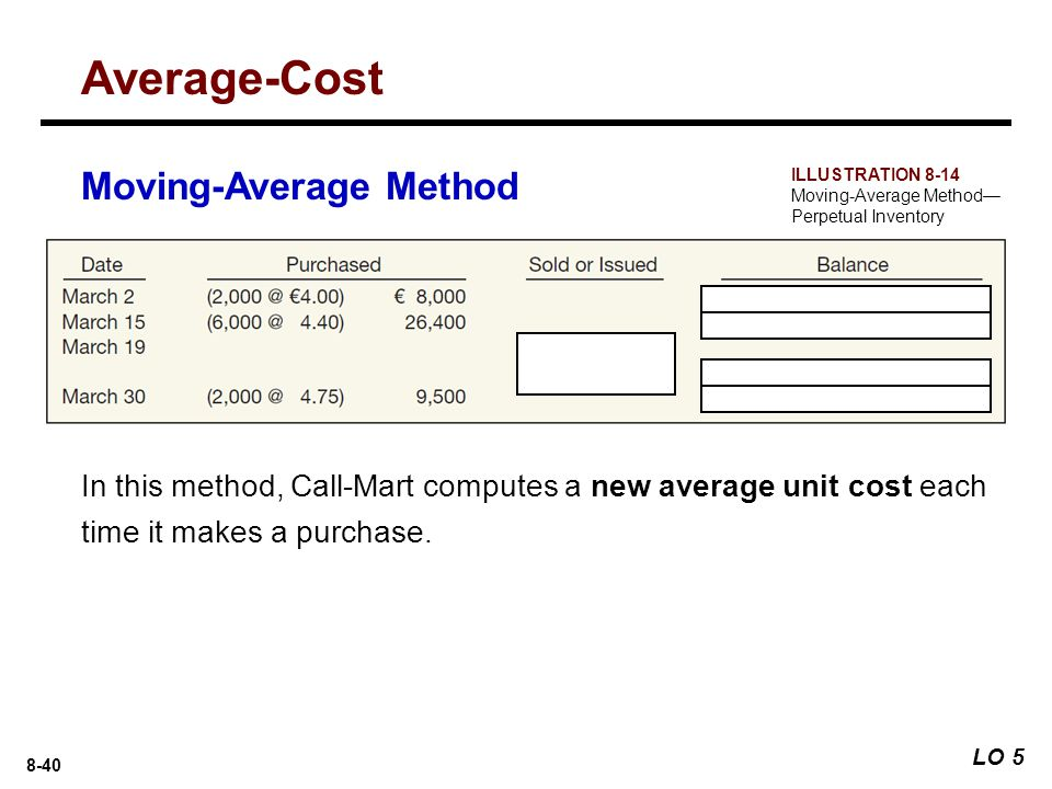 8-40 In this method, Call-Mart computes a new average unit cost each time it makes a purchase.