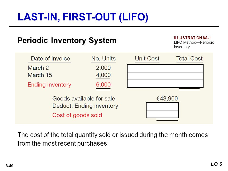 8-49 The cost of the total quantity sold or issued during the month comes from the most recent purchases.