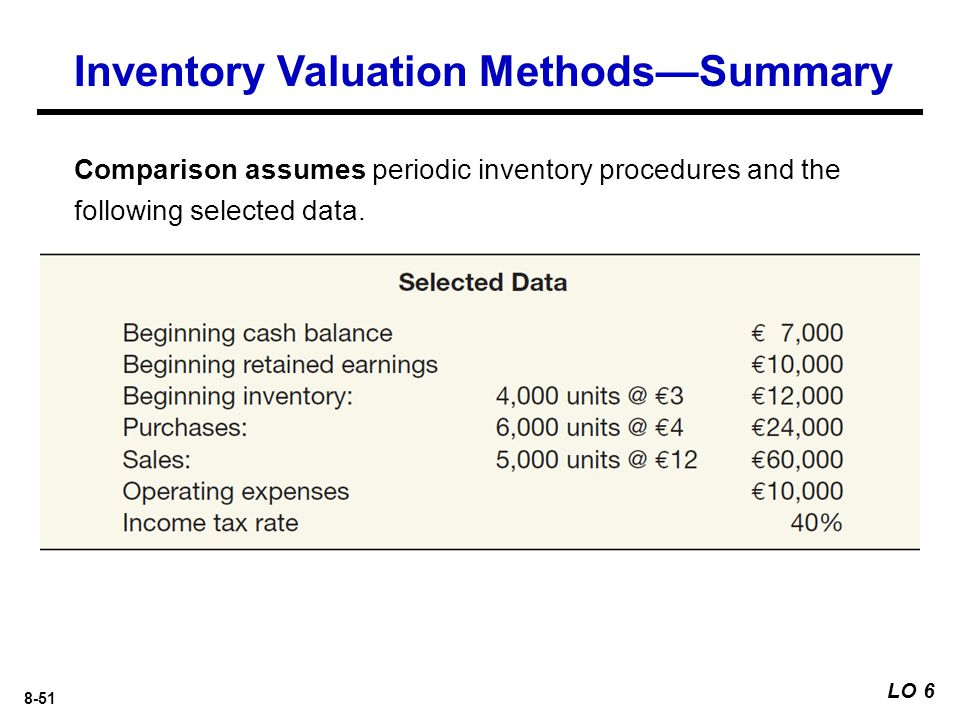 8-51 Comparison assumes periodic inventory procedures and the following selected data.