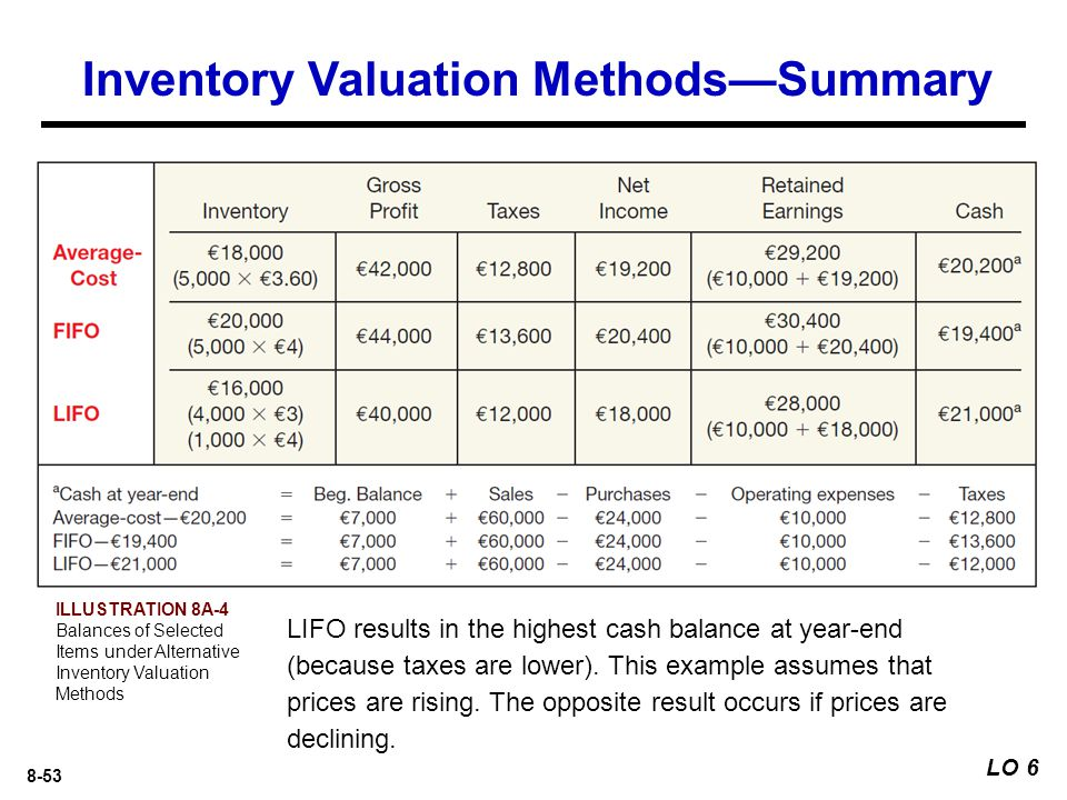8-53 LIFO results in the highest cash balance at year-end (because taxes are lower).