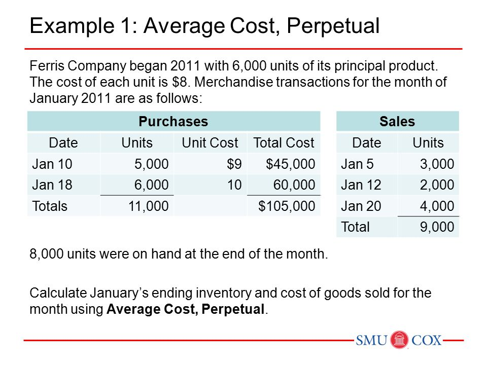 Example 1: Average Cost, Perpetual Ferris Company began 2011 with 6,000 units of its principal product.