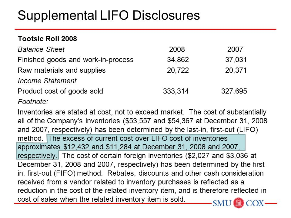 Supplemental LIFO Disclosures Tootsie Roll 2008 Balance Sheet 2008 2007 Finished goods and work-in-process 34,862 37,031 Raw materials and supplies 20,722 20,371 Income Statement Product cost of goods sold333,314327,695 Footnote: Inventories are stated at cost, not to exceed market.