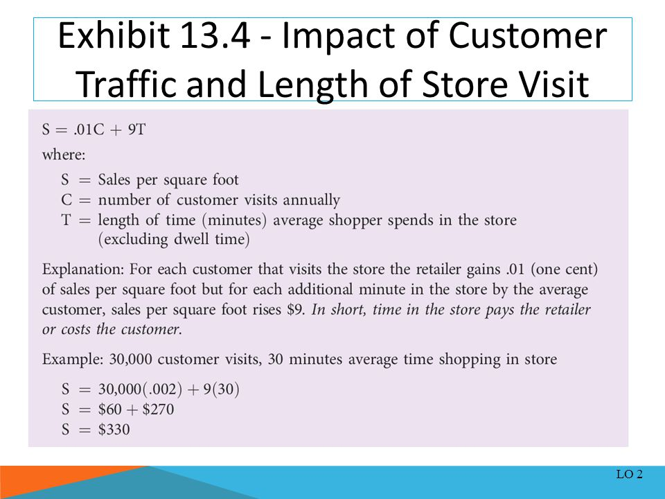 Exhibit 13.4 - Impact of Customer Traffic and Length of Store Visit LO 2