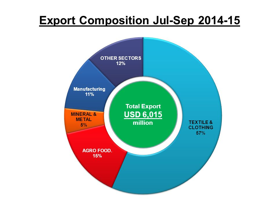 IMPORT OF SELECTED COMMODITIES IN AUGUST & JULY-SEPTEMBER 2014 AND 2013 VALUES IN US$ thousand SL.
