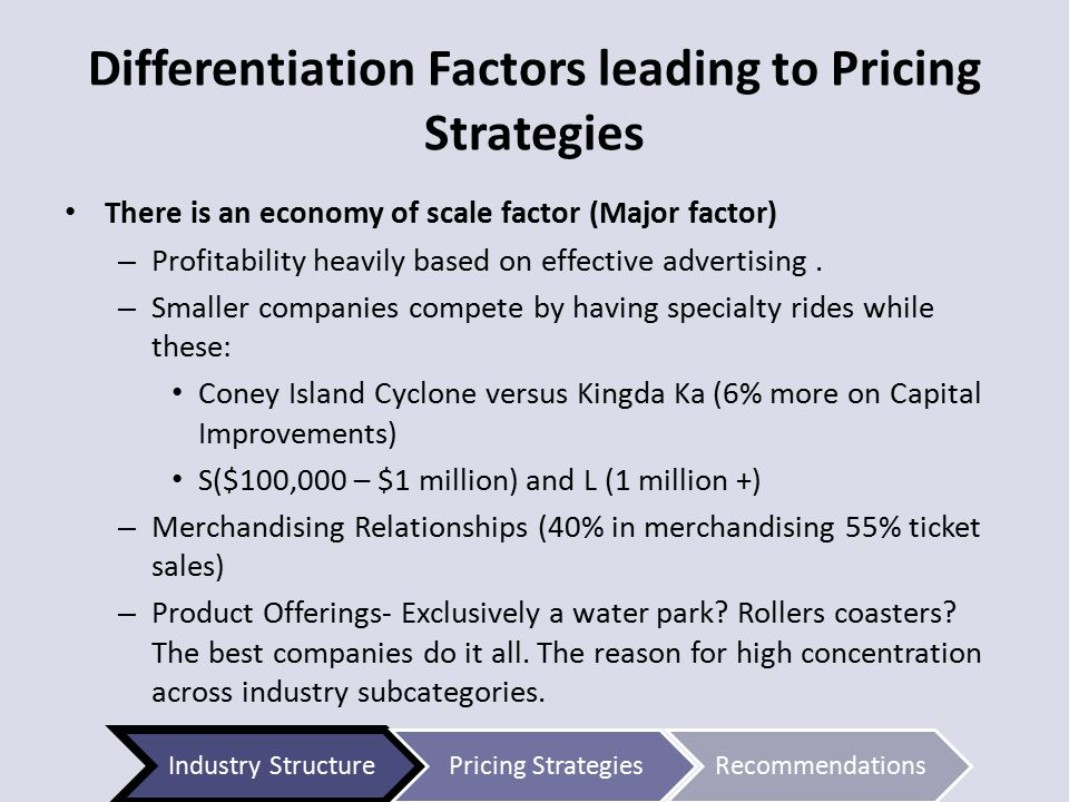 Differentiation Factors leading to Pricing Strategies There is an economy of scale factor (Major factor) – Profitability heavily based on effective advertising.