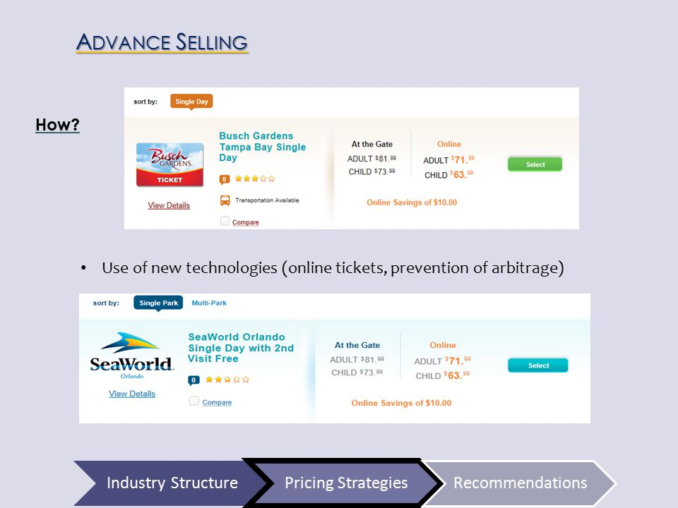 A DVANCE S ELLING How? Use of new technologies (online tickets, prevention of arbitrage) Industry StructurePricing StrategiesRecommendations