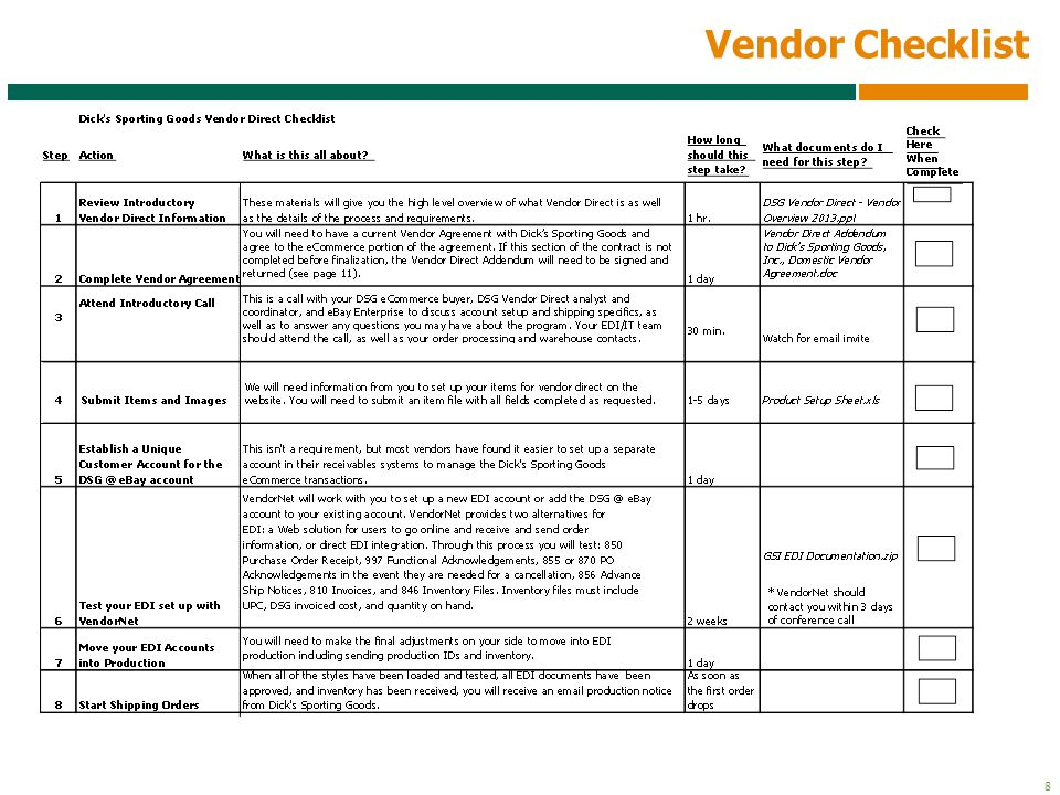 9 Frequently Asked Questions QuestionsAnswers What are the benefits of getting set up for Vendor Direct with Dick s Sporting Goods.