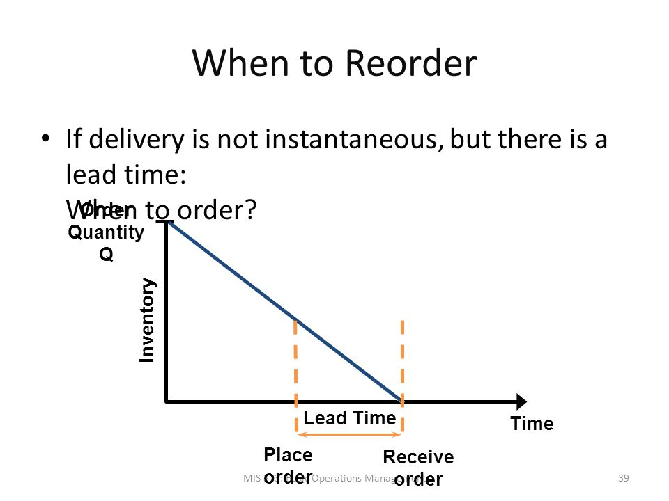 When to Reorder If delivery is not instantaneous, but there is a lead time: When to order? MIS 373: Basic Operations Management39 Receive order Time I