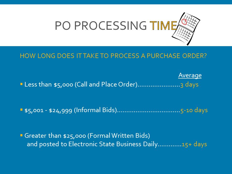 HOW LONG DOES IT TAKE TO PROCESS A PURCHASE ORDER.