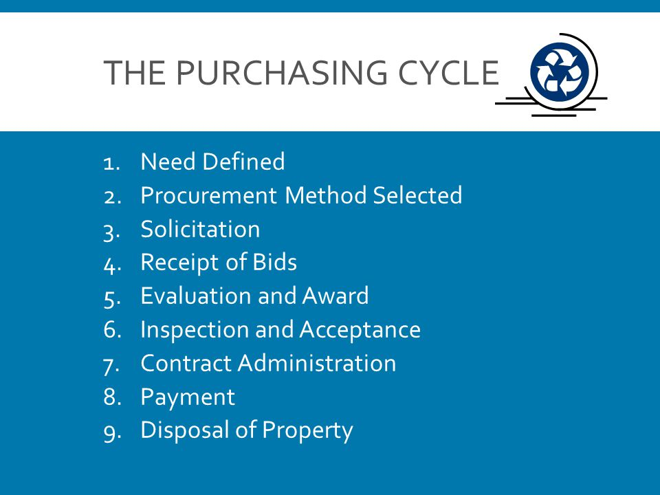 THE PURCHASING CYCLE 1.Need Defined 2.Procurement Method Selected 3.Solicitation 4.Receipt of Bids 5.Evaluation and Award 6.Inspection and Acceptance