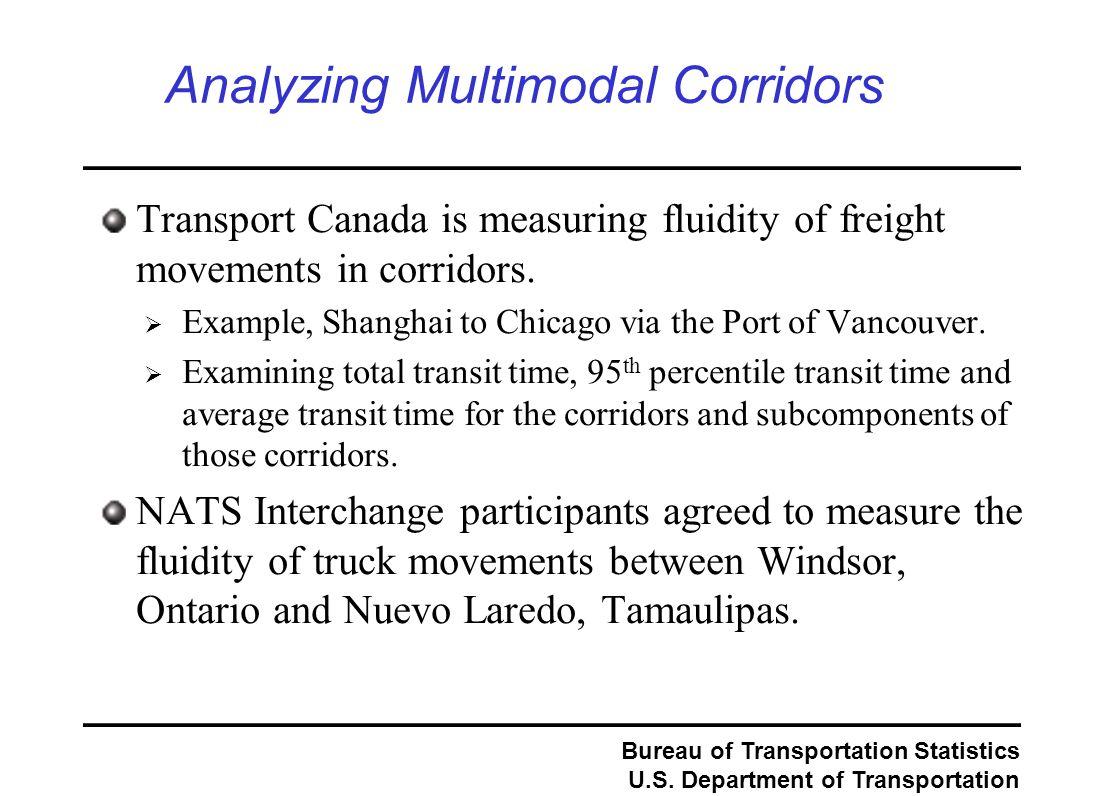 Bureau of Transportation Statistics U.S. Department of Transportation Analyzing Multimodal Corridors Transport Canada is measuring fluidity of freight