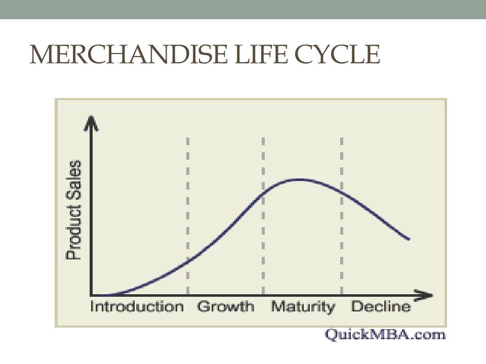 MERCHANDISE LIFE CYCLE